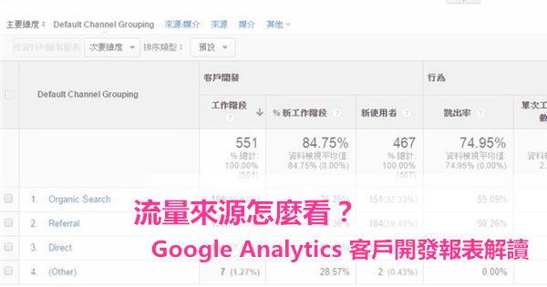 Google Analytics 流量來源判讀
